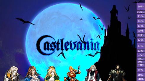 castlevania_castle_wpHD